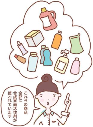 合成界面活性剤が使われているさまざまな商品のイメージ