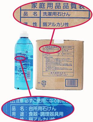 パッケージ品名欄の一例