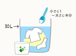 図解:炭酸ソーダでお洗濯