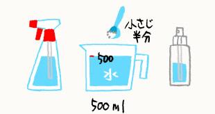 炭酸ソーダ溶液のイラスト