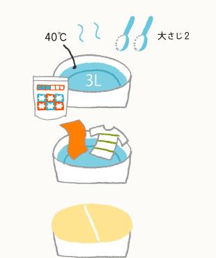 衣類の浸けおき漂白の手順イラスト