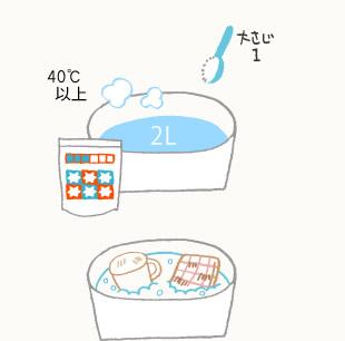 食器・調理器具の漂白手順イラスト