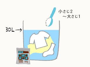 図解:セスキ炭酸ソーダでお洗濯