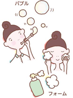 しゃぼん玉(バブル)と泡ボトルの石鹸(フォーム)