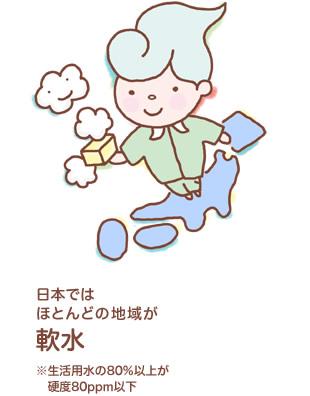 日本では、ほとんどの地域が軟水(生活用水の80%以上が硬度80ppm以下)